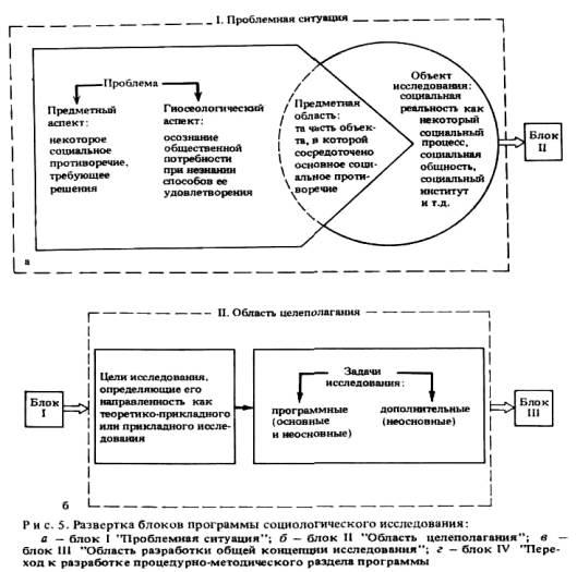 Беспрограммное исследование напоминает поиск методом проб и ошибок: расход энергии часто не оправдывает...