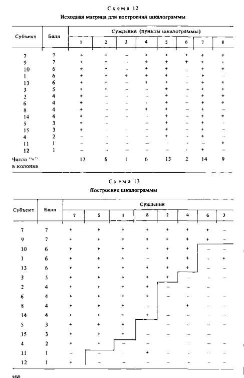 fintar 236 01 схема - 23/12/2003 12:01, цитата vitalij, cпасибо за ссылку, но эти схемы у меня есть.