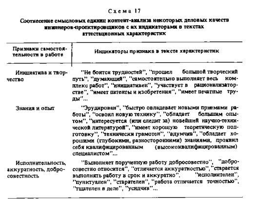 socioline.ru » библиотека »